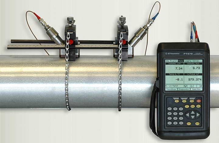 PT878 Flow Meter Rental